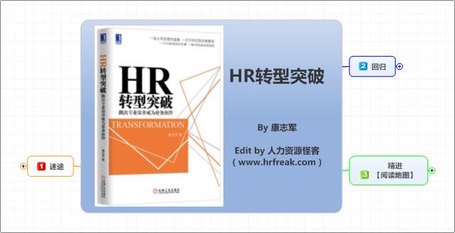 《HR转型突破》思维导图读书笔记 www.write.org.cn