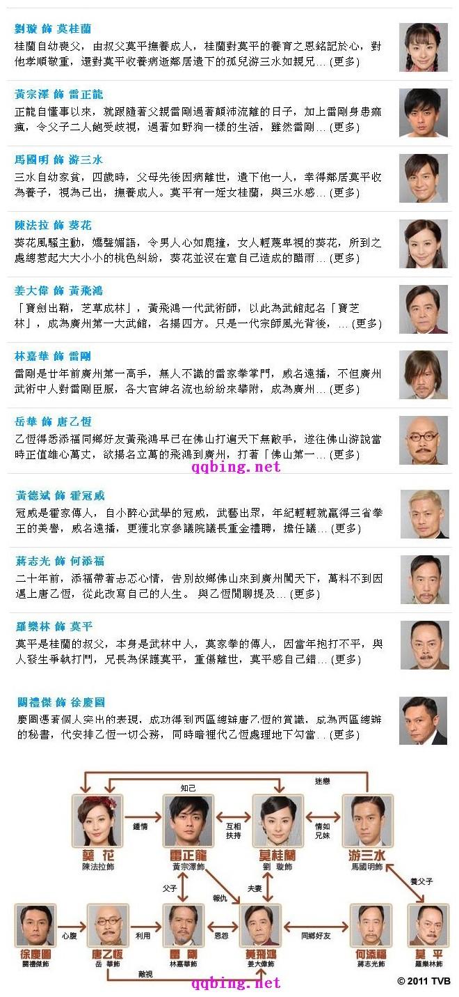 TVB最新电视剧 TVB女拳 在线观看高清下载