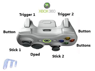 Xbox 360 controller to control mouse & PC setup