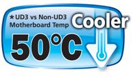 cool ud3