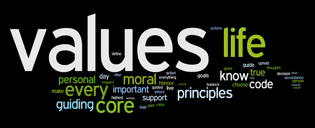 values affirmations wordle