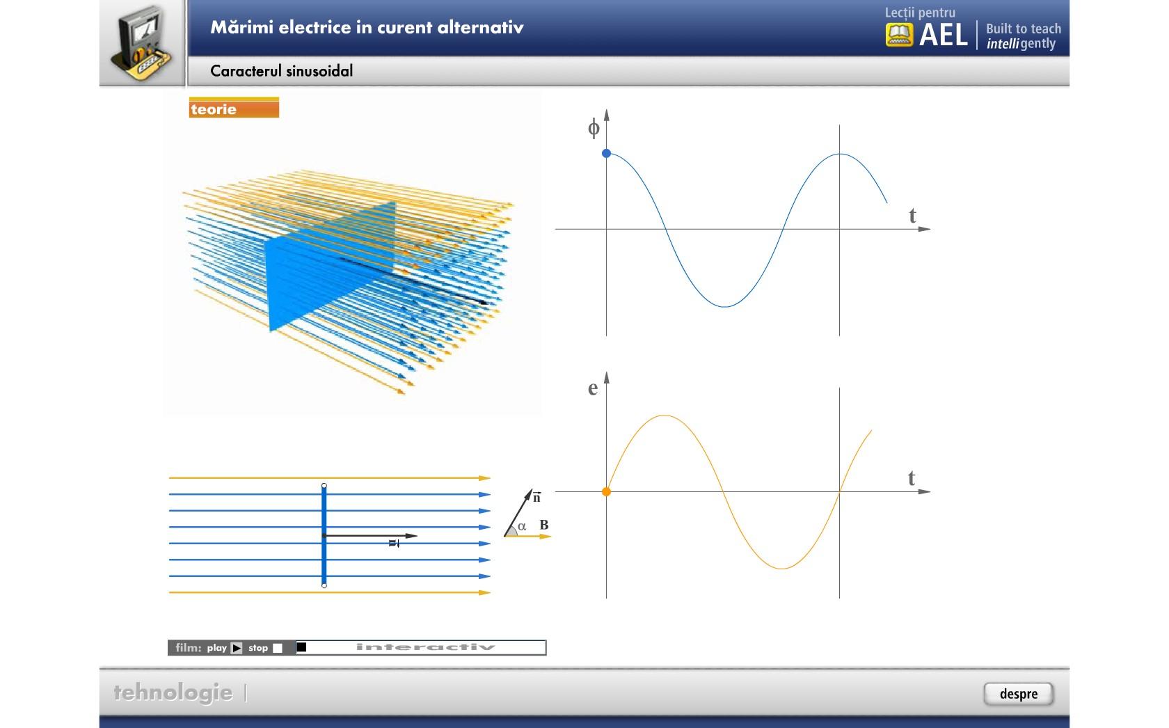 Cel mai uşor se produce t.e.m. alternativă prin inducţie electromagnetică