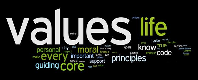 values affirmations wordle