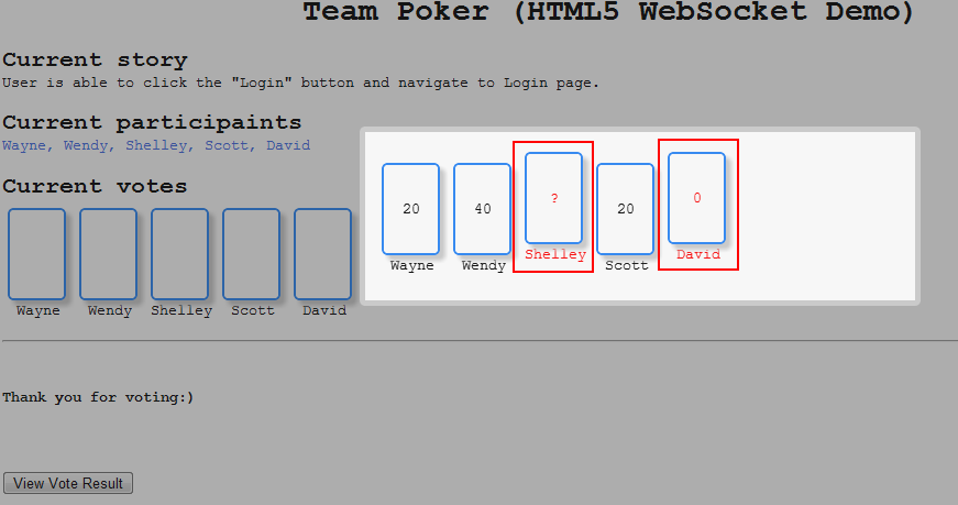 TeamPoker-Vote Status
