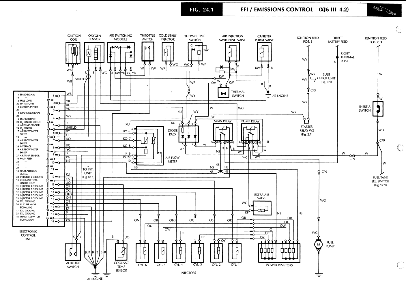 wiring diagram for jaguar wiring wiring diagrams xj6%20efi%20diagram wiring diagram for jaguar