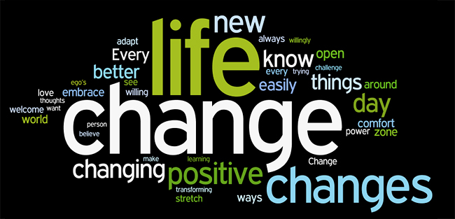 change affirmations wordle