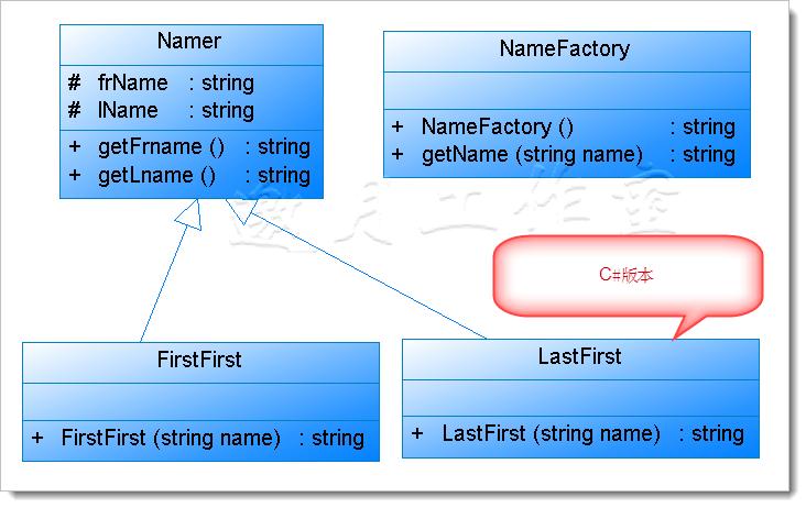 《Java是如何快速煮成C#的?》(一):相似的方法(2)