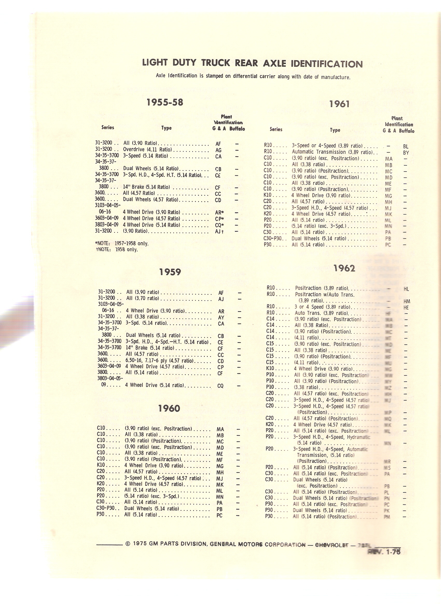 1955 Chevrolet Heater Switch Wiring Diagram as well 1956 Chevrolet Wiring Diagram As Well Chevy Ignition moreover 67 72 Chevy Truck Parts besides 1966 Ford F100 Dash Wiring Diagram as well 1965 Chevy C10 Vin Number Location. on 1963 c10 chevy truck wiring diagram