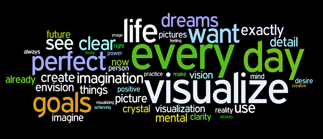 visualization affirmations wordle