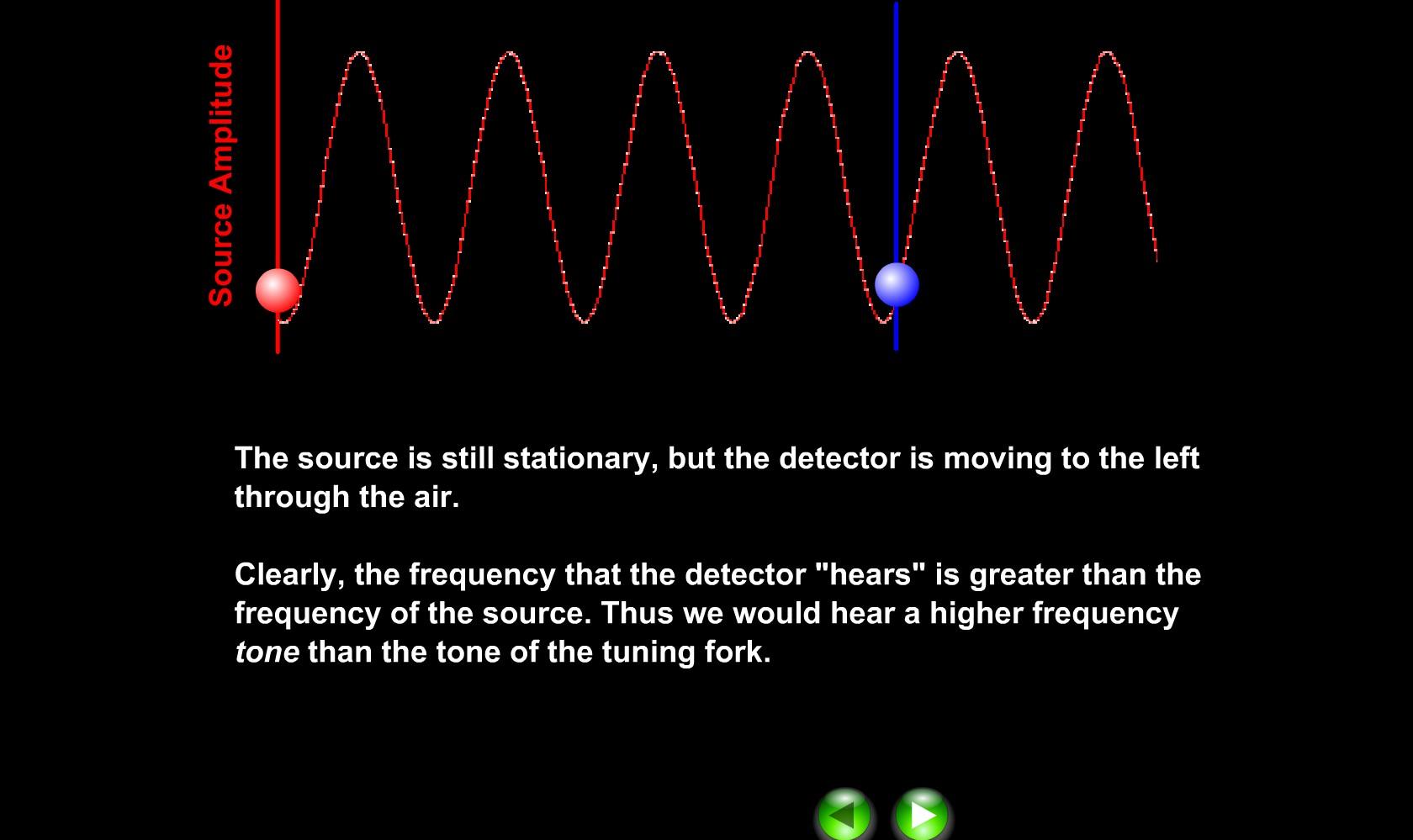 Efectul Doppler