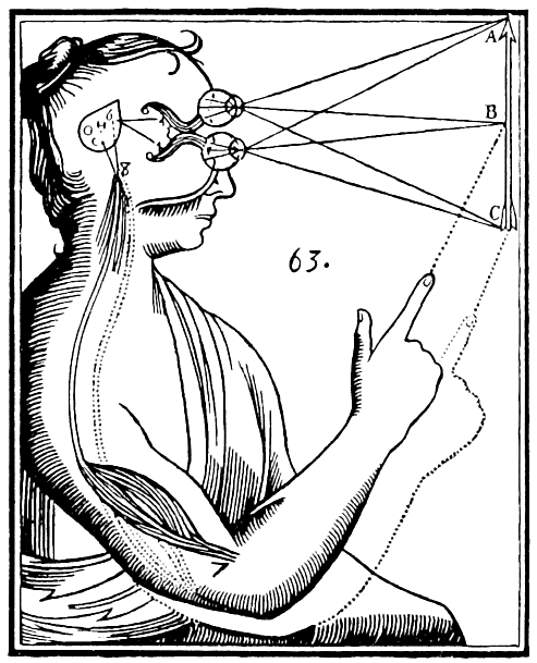 Drawing from René Descartes' explaining the function of the pineal gland.