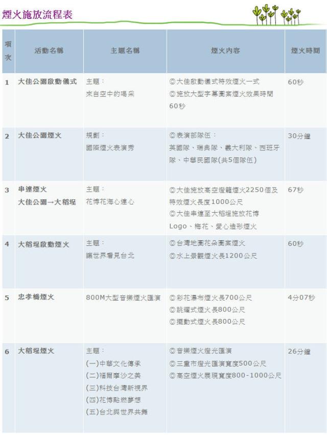台北花博煙火時間表
