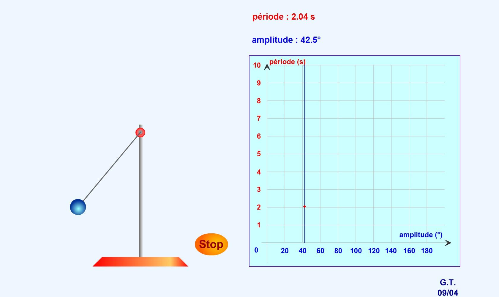 Studiază posibilităţile de modificare a perioadei oscilaţiilor unui pendul.